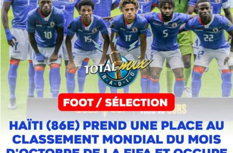 FOOTBALL/ CLASSEMENT FIFA : HAÏTI PREND UNE PLACE